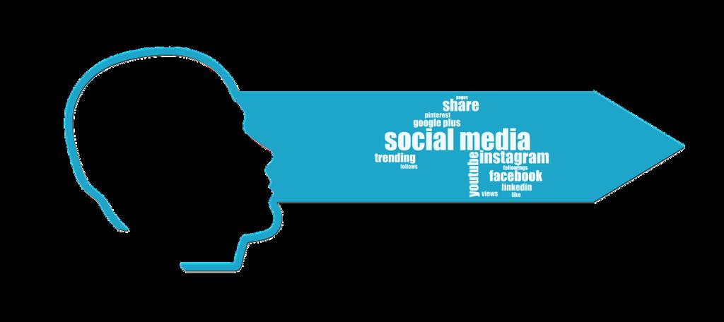 Efektywne kampanie reklamowe w social mediach